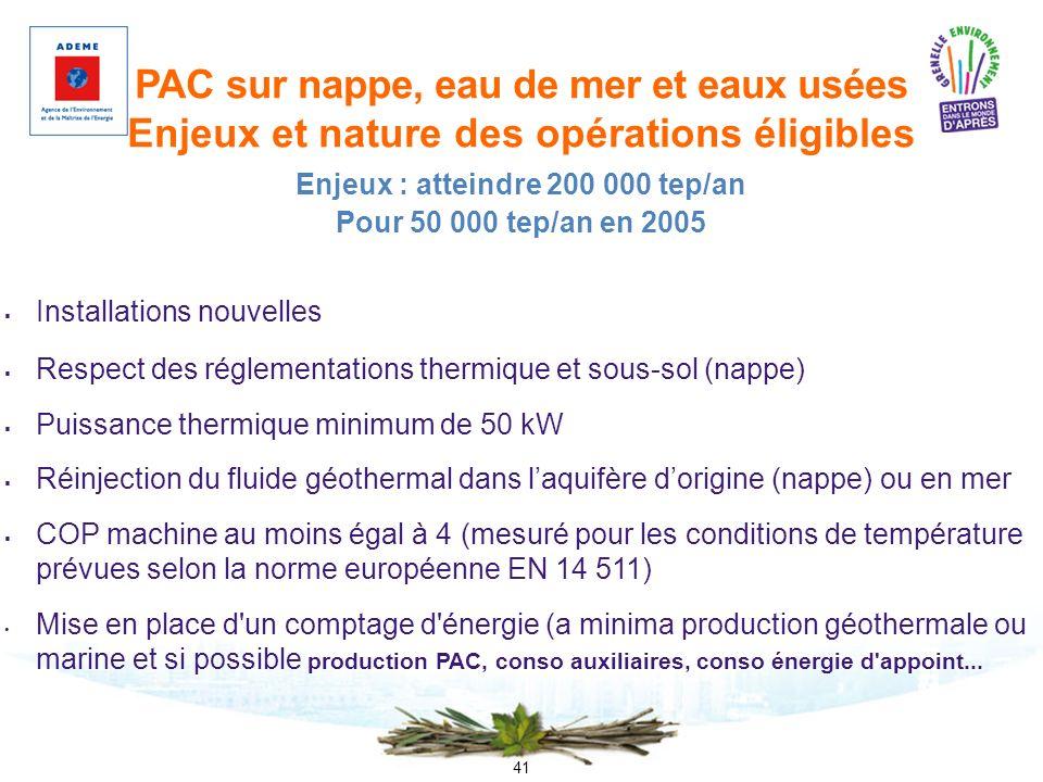41 PAC sur nappe, eau de mer et eaux usées Enjeux et nature des opérations éligibles Installations nouvelles Respect des réglementations thermique et