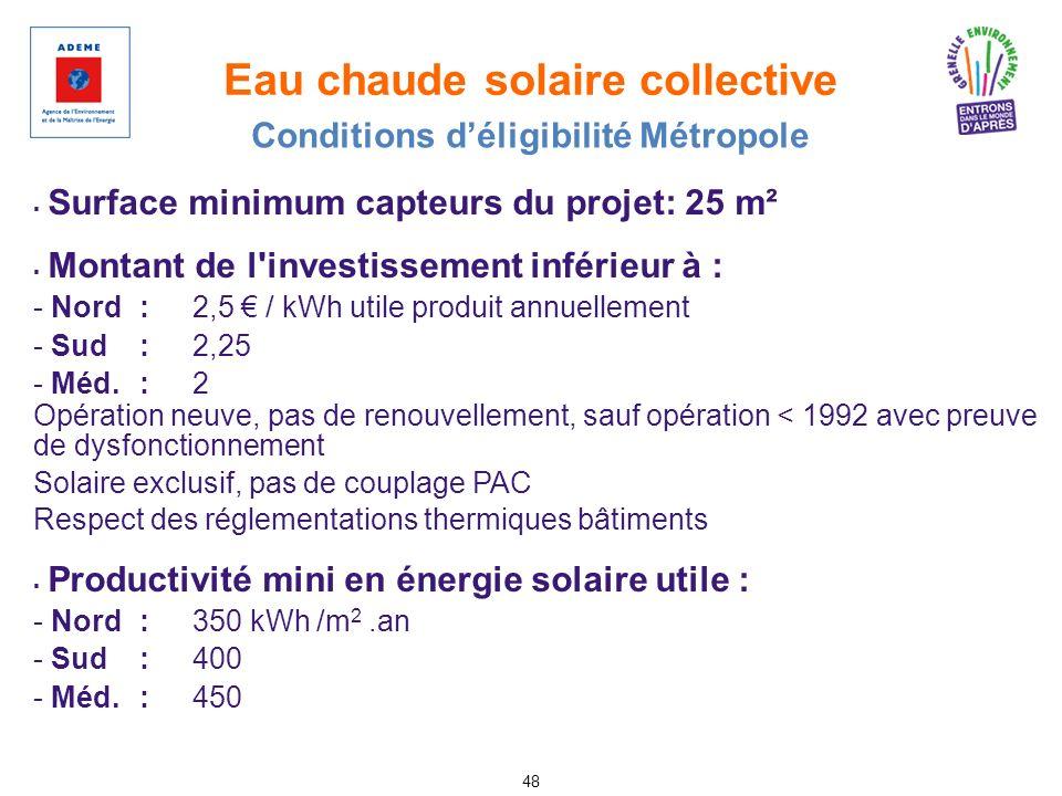 48 Surface minimum capteurs du projet: 25 m² Montant de l'investissement inférieur à : - Nord:2,5 / kWh utile produit annuellement - Sud:2,25 - Méd.:2