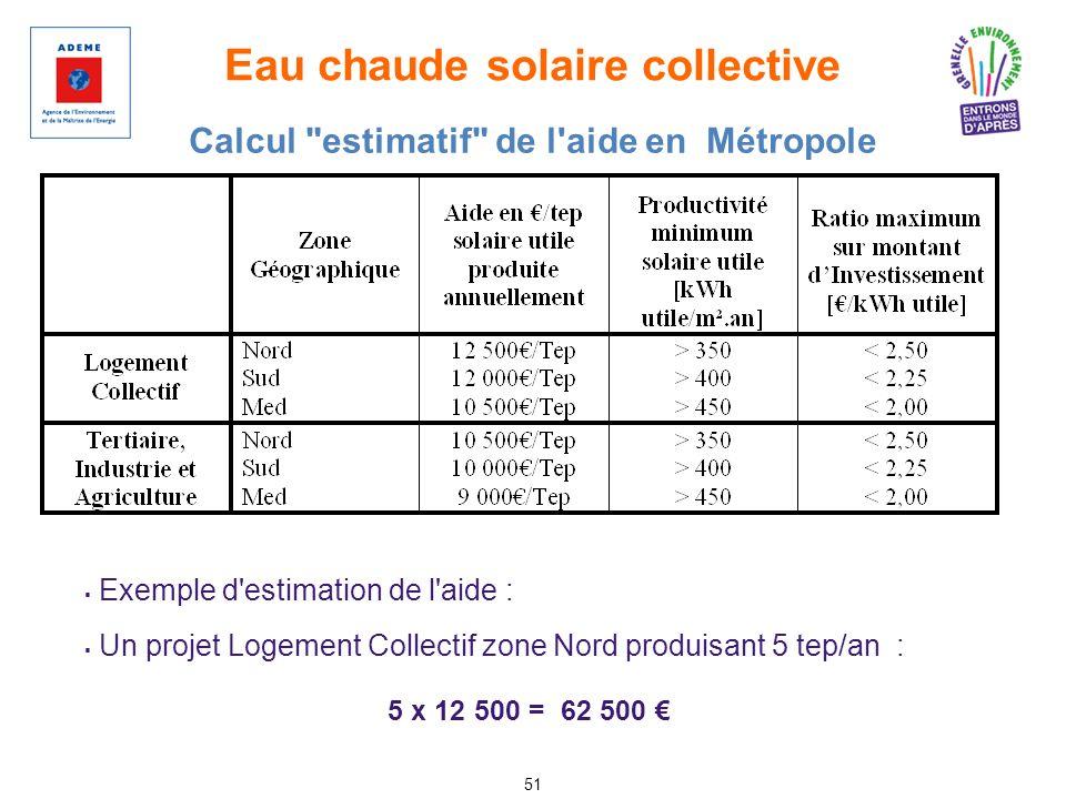 Eau chaude solaire collective 51 Exemple d'estimation de l'aide : Un projet Logement Collectif zone Nord produisant 5 tep/an : 5 x 12 500 = 62 500 Cal