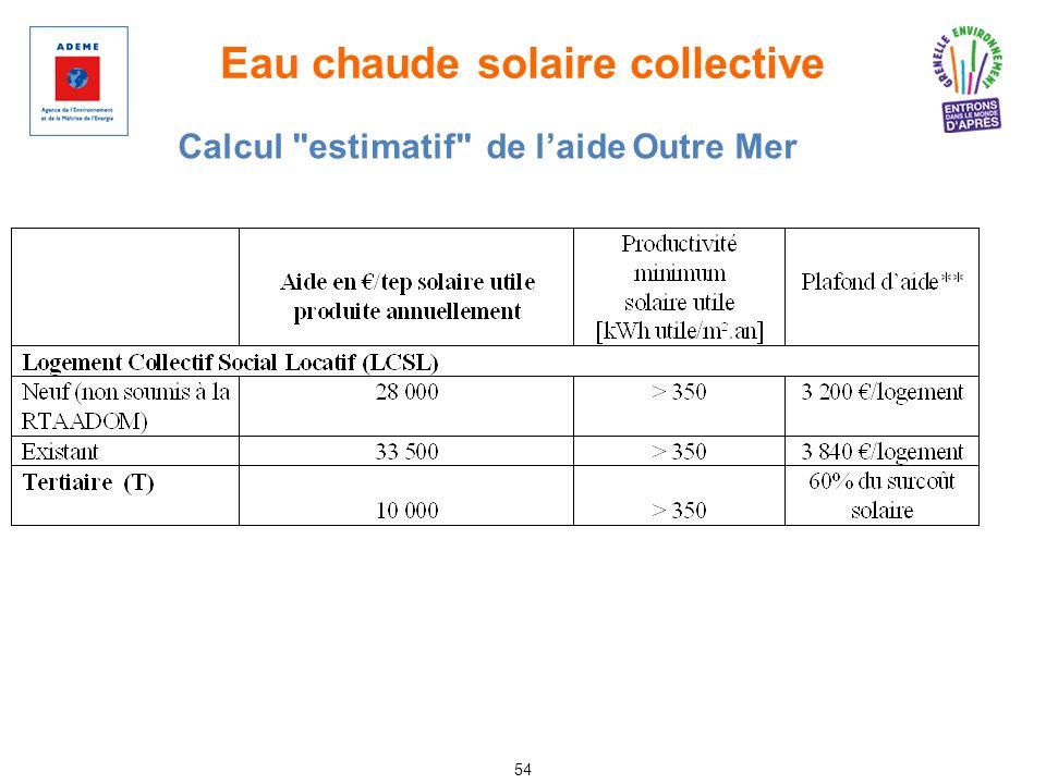 Eau chaude solaire collective 54 Calcul