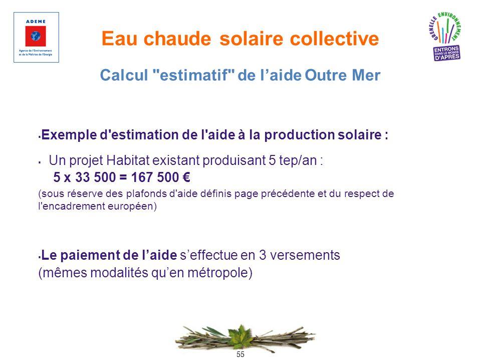 55 Eau chaude solaire collective Exemple d'estimation de l'aide à la production solaire : Un projet Habitat existant produisant 5 tep/an : 5 x 33 500