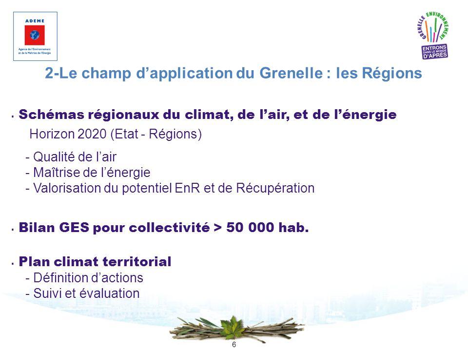 6 Schémas régionaux du climat, de lair, et de lénergie Horizon 2020 (Etat - Régions) - Qualité de lair - Maîtrise de lénergie - Valorisation du potent