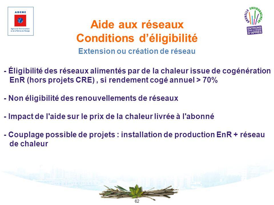 62 Aide aux réseaux Conditions déligibilité - Éligibilité des réseaux alimentés par de la chaleur issue de cogénération EnR (hors projets CRE), si ren