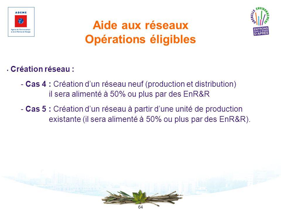 64 Aide aux réseaux Opérations éligibles Création réseau : - Cas 4 : Création dun réseau neuf (production et distribution) il sera alimenté à 50% ou p