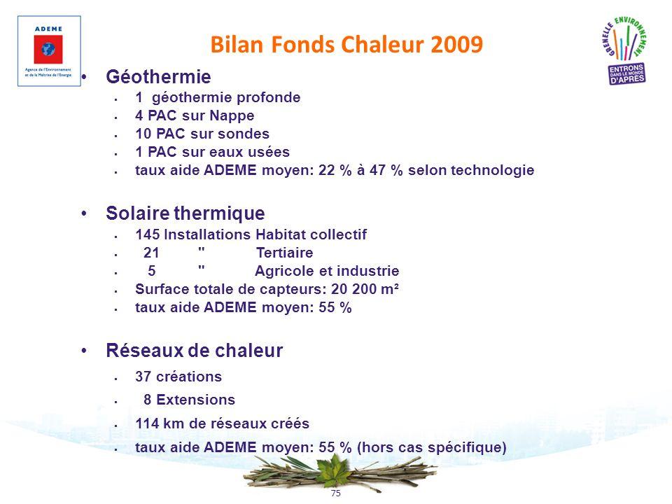75 Bilan Fonds Chaleur 2009 Géothermie 1 géothermie profonde 4 PAC sur Nappe 10 PAC sur sondes 1 PAC sur eaux usées taux aide ADEME moyen: 22 % à 47 %