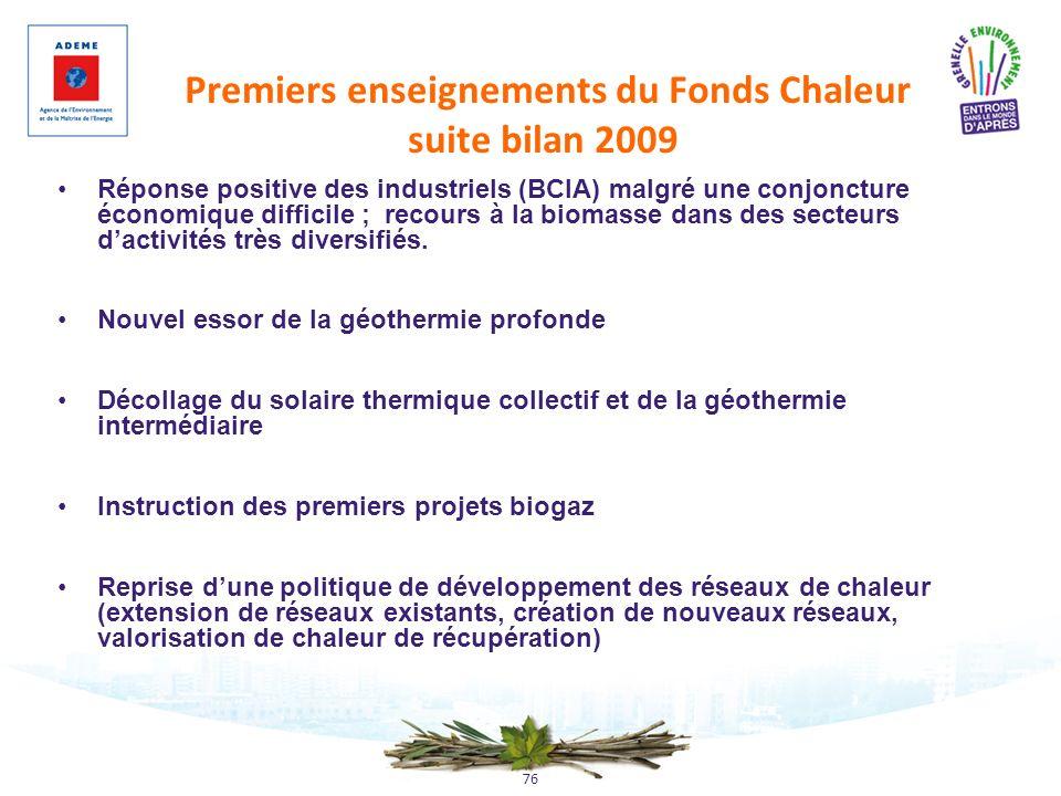 76 Premiers enseignements du Fonds Chaleur suite bilan 2009 Réponse positive des industriels (BCIA) malgré une conjoncture économique difficile ; reco