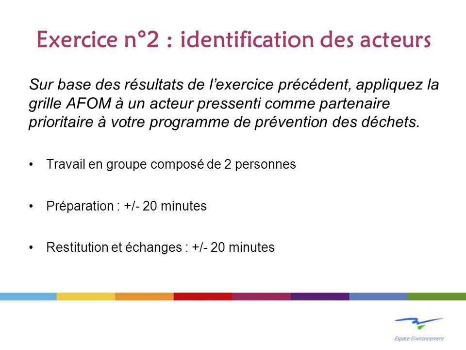 Exercice n°2 : identification des acteurs Sur base des résultats de lexercice précédent, appliquez la grille AFOM à un acteur pressenti comme partenai