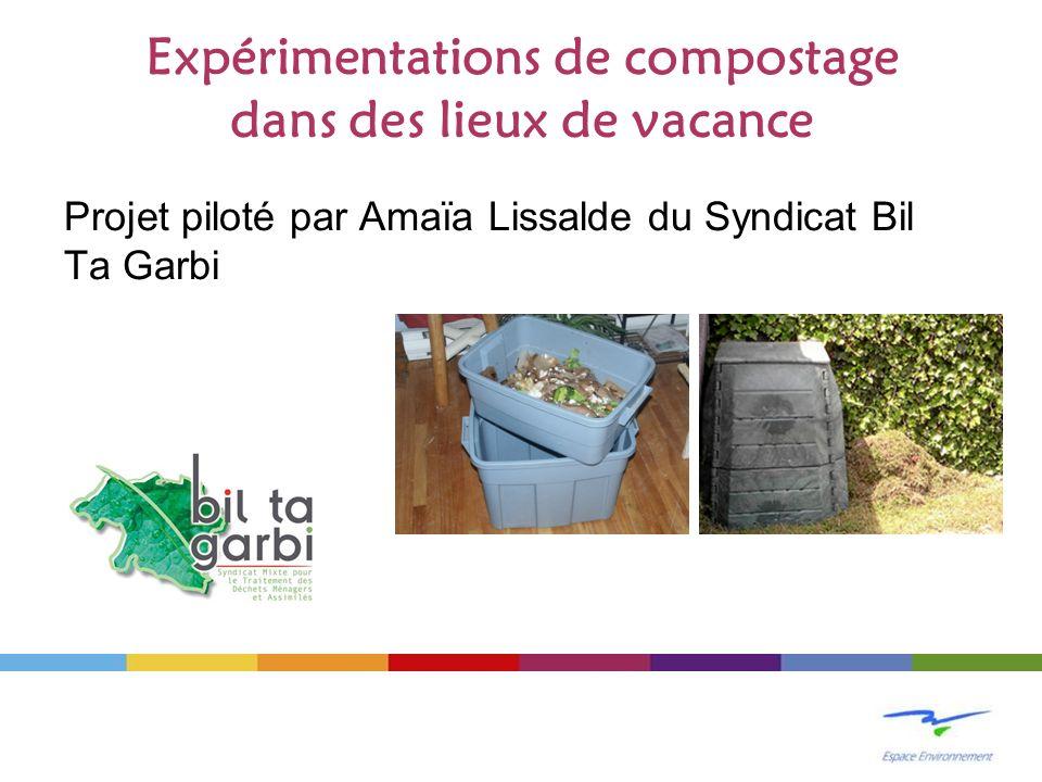 Expérimentations de compostage dans des lieux de vacance Projet piloté par Amaïa Lissalde du Syndicat Bil Ta Garbi