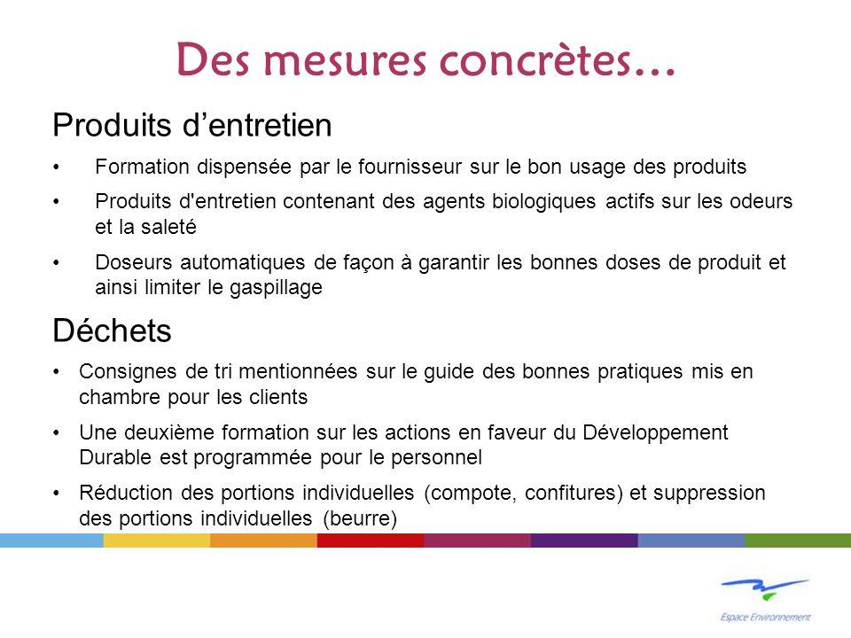 Des mesures concrètes… Produits dentretien Formation dispensée par le fournisseur sur le bon usage des produits Produits d'entretien contenant des age