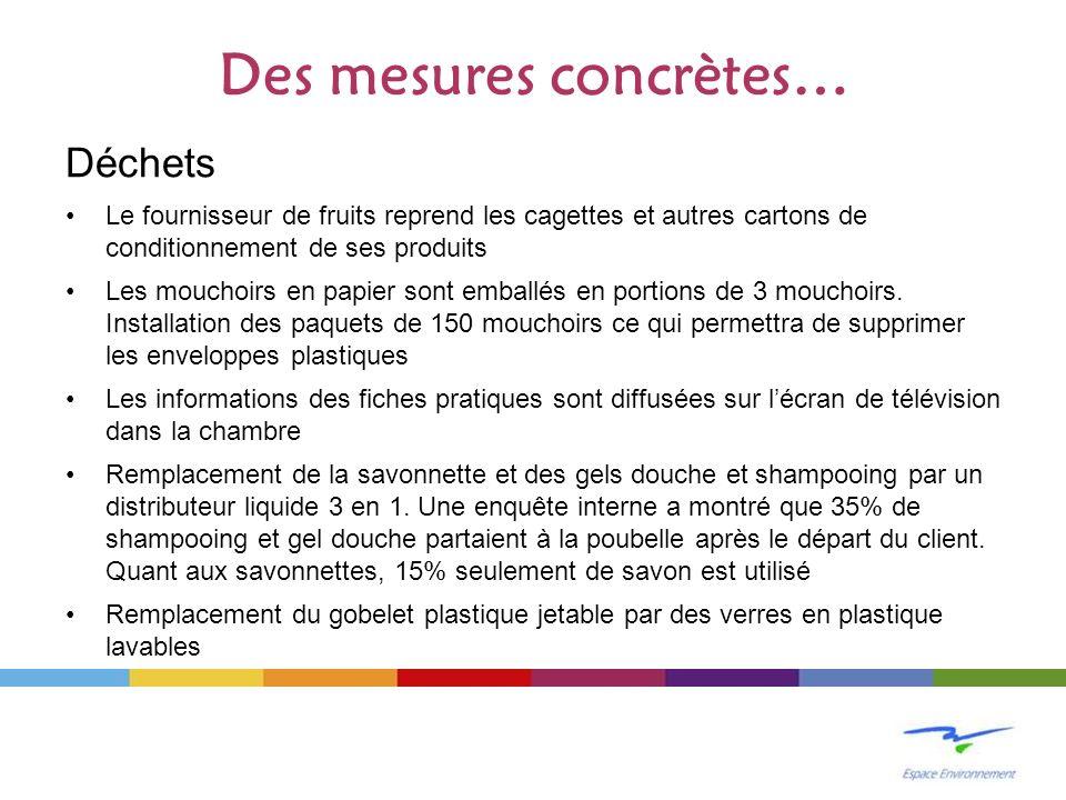 Des mesures concrètes… Déchets Le fournisseur de fruits reprend les cagettes et autres cartons de conditionnement de ses produits Les mouchoirs en pap