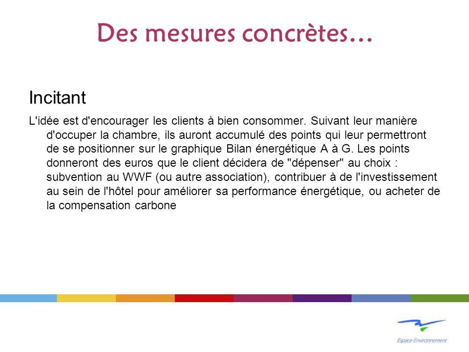 Des mesures concrètes… Incitant L'idée est d'encourager les clients à bien consommer. Suivant leur manière d'occuper la chambre, ils auront accumulé d
