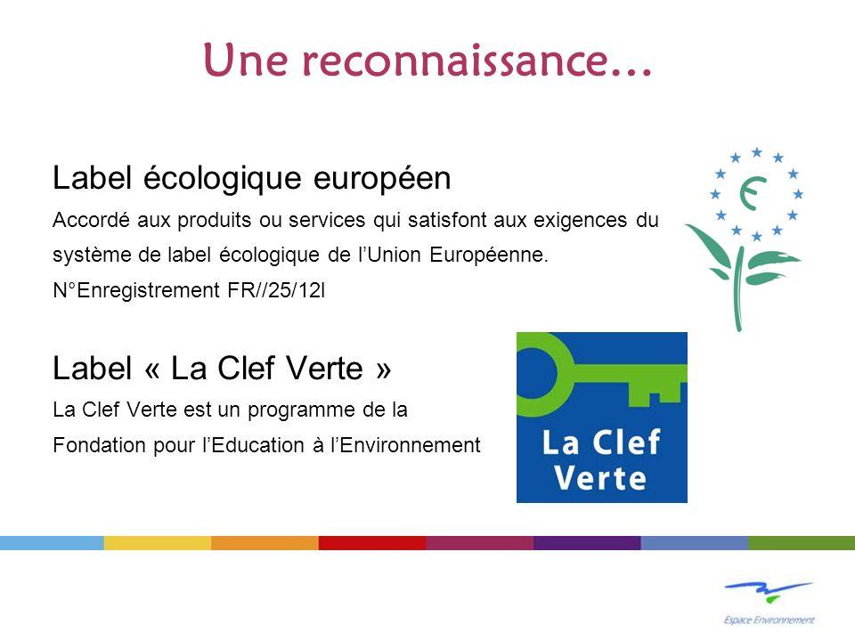 Une reconnaissance… Label écologique européen Accordé aux produits ou services qui satisfont aux exigences du système de label écologique de lUnion Eu