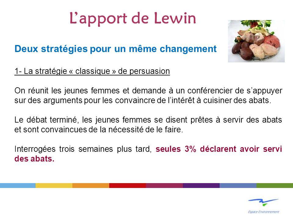 Lapport de Lewin Deux stratégies pour un même changement 1- La stratégie « classique » de persuasion On réunit les jeunes femmes et demande à un confé
