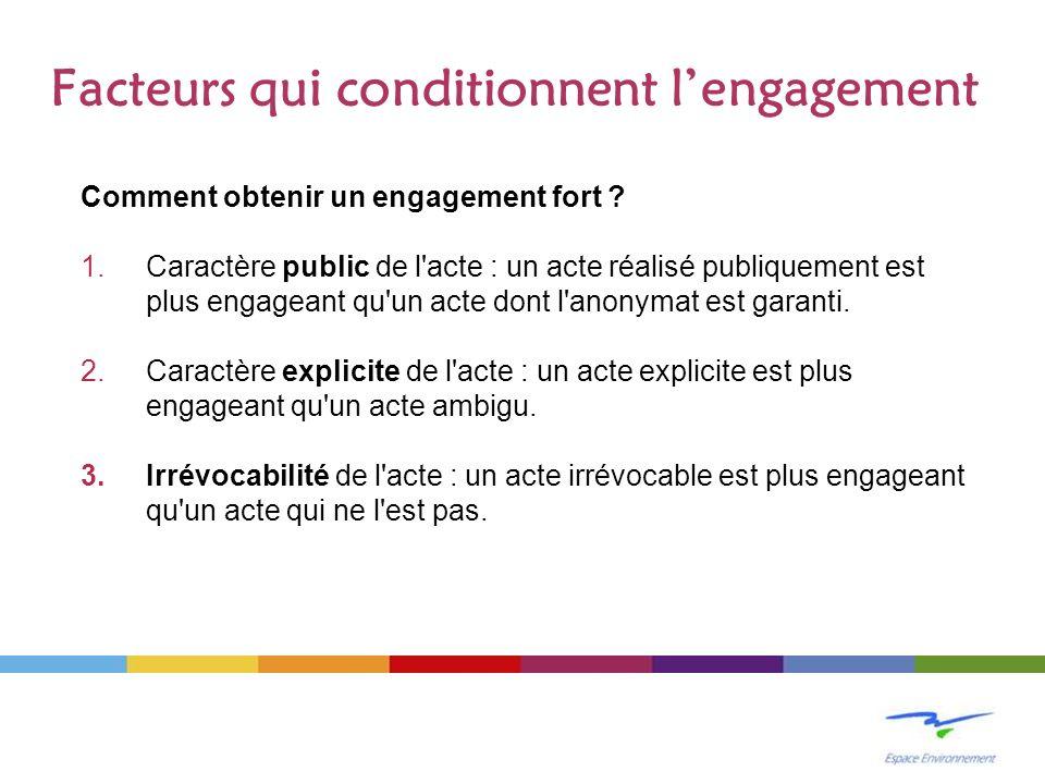 Comment obtenir un engagement fort ? 1.Caractère public de l'acte : un acte réalisé publiquement est plus engageant qu'un acte dont l'anonymat est gar