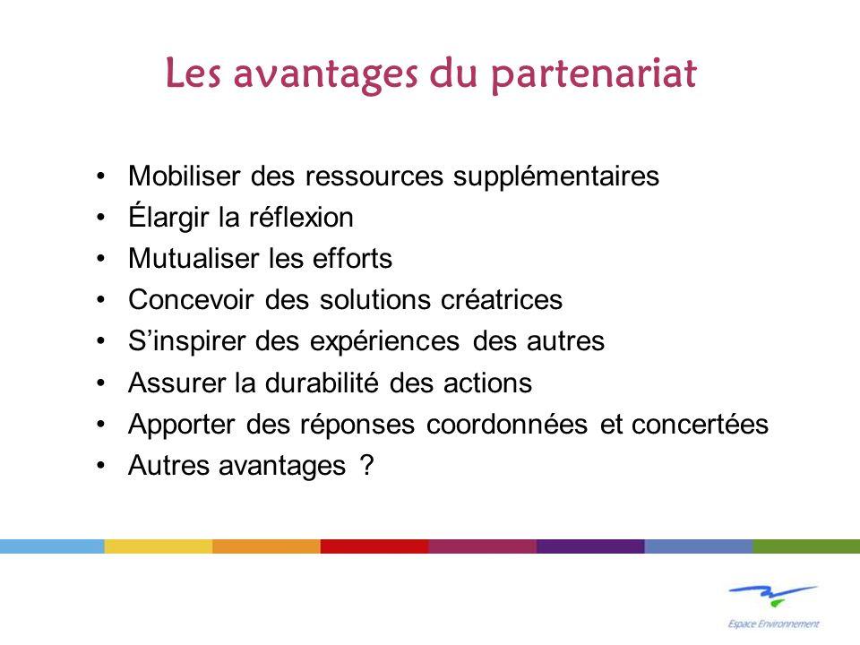 Les avantages du partenariat Mobiliser des ressources supplémentaires Élargir la réflexion Mutualiser les efforts Concevoir des solutions créatrices S