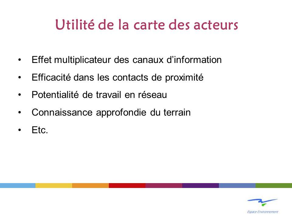 Utilité de la carte des acteurs Effet multiplicateur des canaux dinformation Efficacité dans les contacts de proximité Potentialité de travail en rése