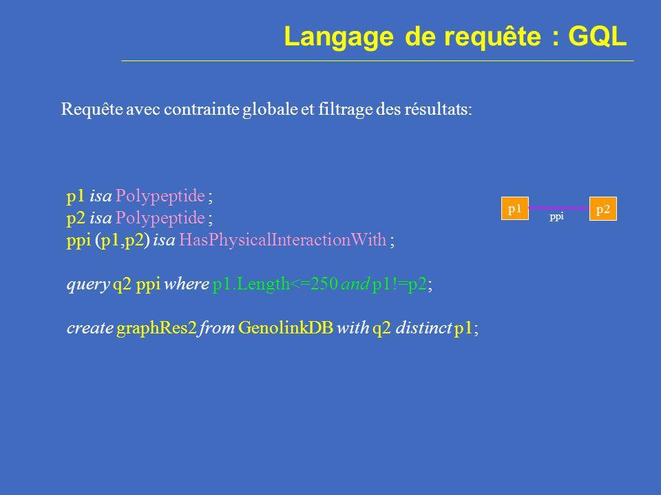Langage de requête : GQL Requête avec contrainte globale et filtrage des résultats: p1 isa Polypeptide ; p2 isa Polypeptide ; ppi (p1,p2) isa HasPhysicalInteractionWith ; query q2 ppi where p1.Length<=250 and p1!=p2; create graphRes2 from GenolinkDB with q2 distinct p1; p1 p2 ppi