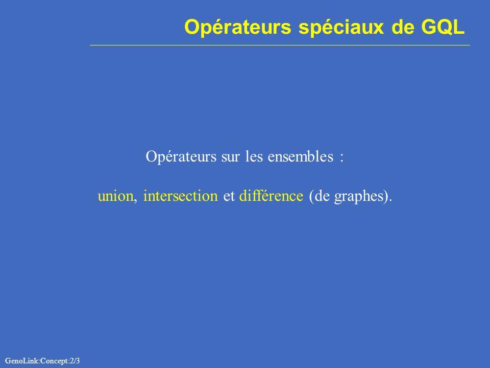 Opérateurs spéciaux de GQL Opérateurs sur les ensembles : union, intersection et différence (de graphes). GenoLink:Concept:2/3