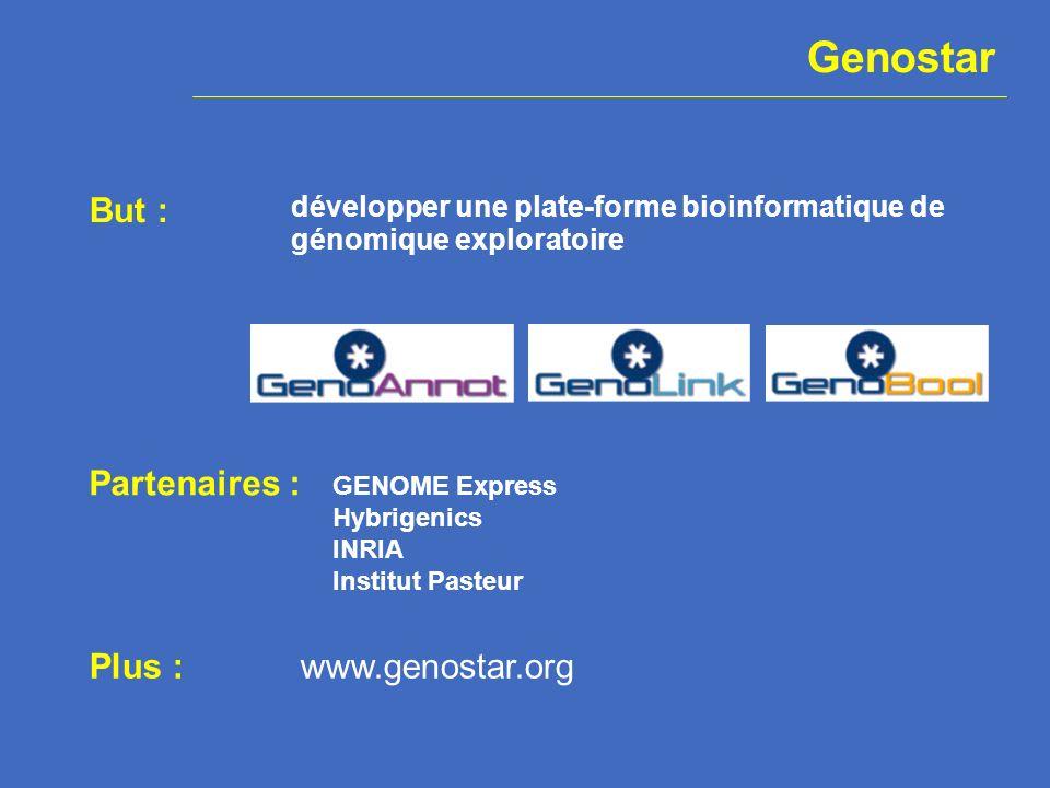 GENOME Express Hybrigenics INRIA Institut Pasteur développer une plate-forme bioinformatique de génomique exploratoire But : Partenaires : Plus : www.