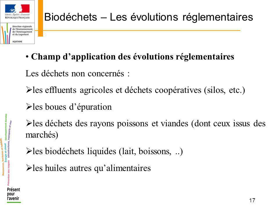 17 Biodéchets – Les évolutions réglementaires Champ dapplication des évolutions réglementaires Les déchets non concernés : les effluents agricoles et