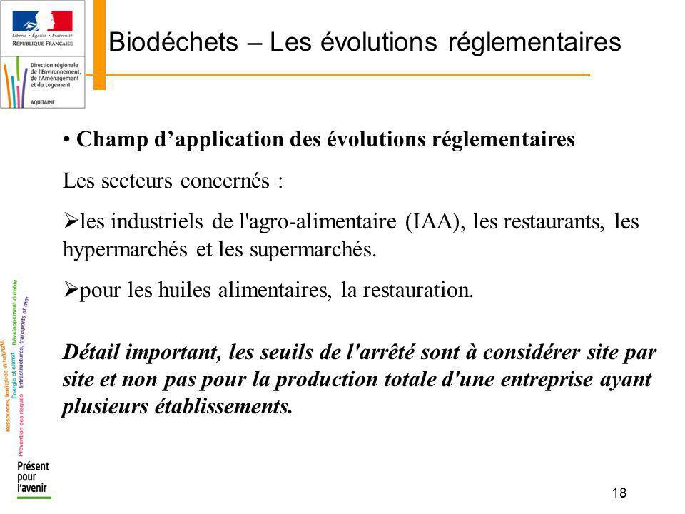 18 Biodéchets – Les évolutions réglementaires Champ dapplication des évolutions réglementaires Les secteurs concernés : les industriels de l'agro-alim