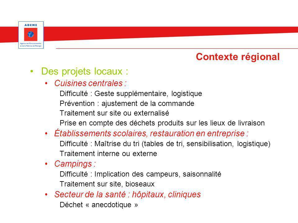 Contexte régional Des projets locaux : Cuisines centrales : Difficulté : Geste supplémentaire, logistique Prévention : ajustement de la commande Trait