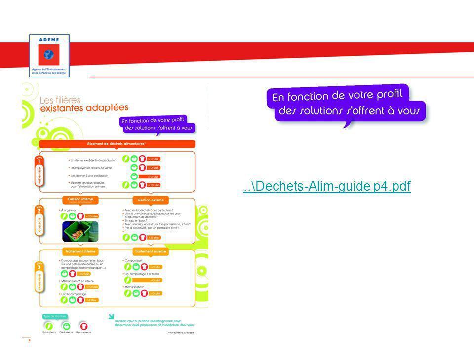 ..\Dechets-Alim-guide p4.pdf