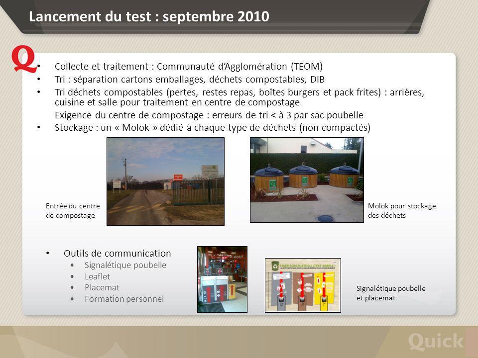 Lancement du test : septembre 2010 Collecte et traitement : Communauté dAgglomération (TEOM) Tri : séparation cartons emballages, déchets compostables