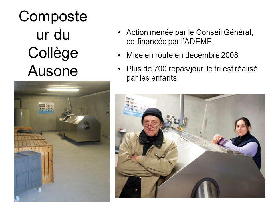 Composte ur du Collège Ausone Action menée par le Conseil Général, co-financée par lADEME. Mise en route en décembre 2008 Plus de 700 repas/jour, le t