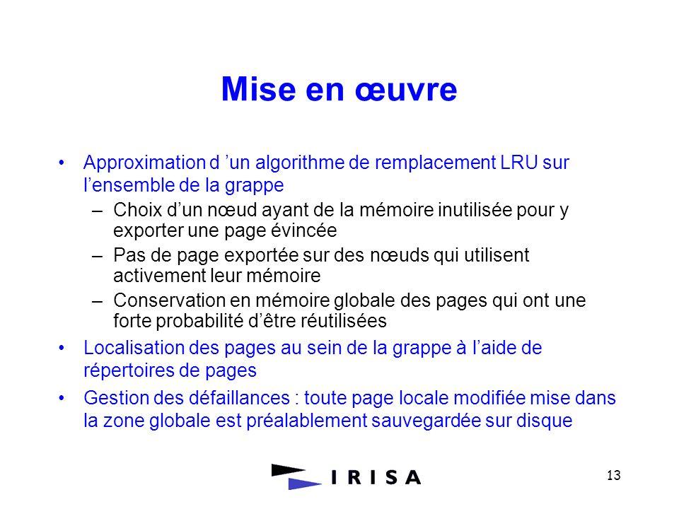 13 Mise en œuvre Approximation d un algorithme de remplacement LRU sur lensemble de la grappe –Choix dun nœud ayant de la mémoire inutilisée pour y ex