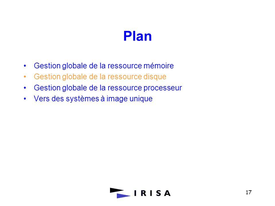 17 Plan Gestion globale de la ressource mémoire Gestion globale de la ressource disque Gestion globale de la ressource processeur Vers des systèmes à