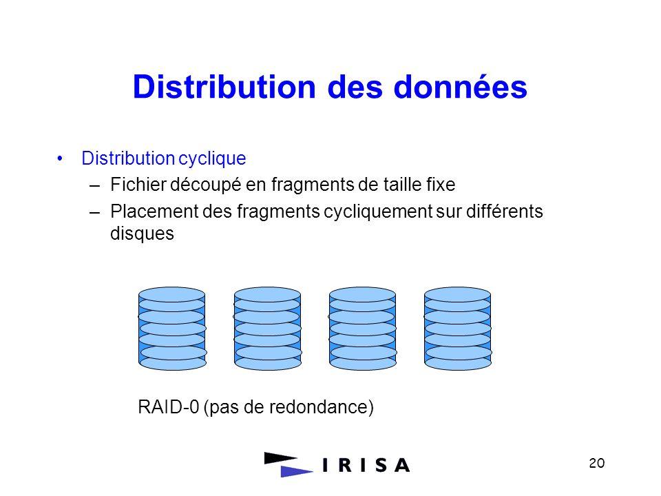 20 Distribution des données Distribution cyclique –Fichier découpé en fragments de taille fixe –Placement des fragments cycliquement sur différents di