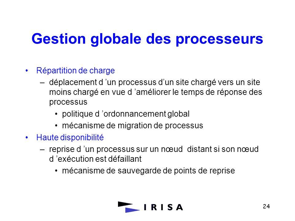 24 Gestion globale des processeurs Répartition de charge –déplacement d un processus dun site chargé vers un site moins chargé en vue d améliorer le t