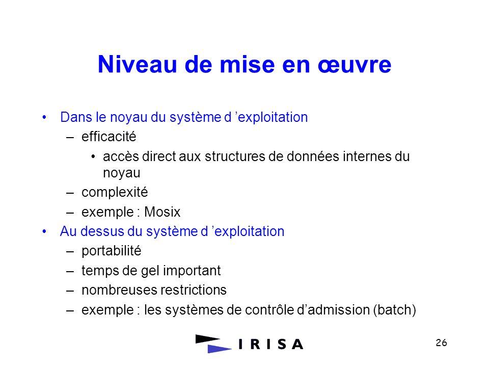 26 Niveau de mise en œuvre Dans le noyau du système d exploitation –efficacité accès direct aux structures de données internes du noyau –complexité –e