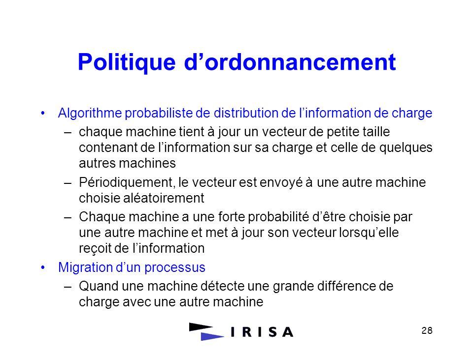 28 Politique dordonnancement Algorithme probabiliste de distribution de linformation de charge –chaque machine tient à jour un vecteur de petite taill