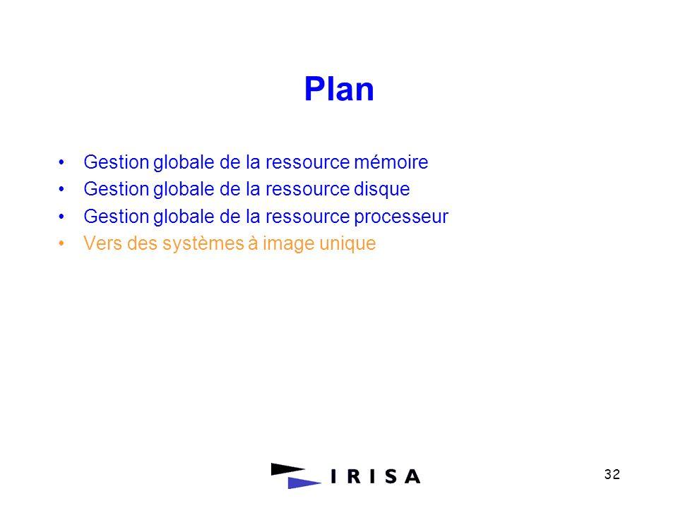32 Plan Gestion globale de la ressource mémoire Gestion globale de la ressource disque Gestion globale de la ressource processeur Vers des systèmes à