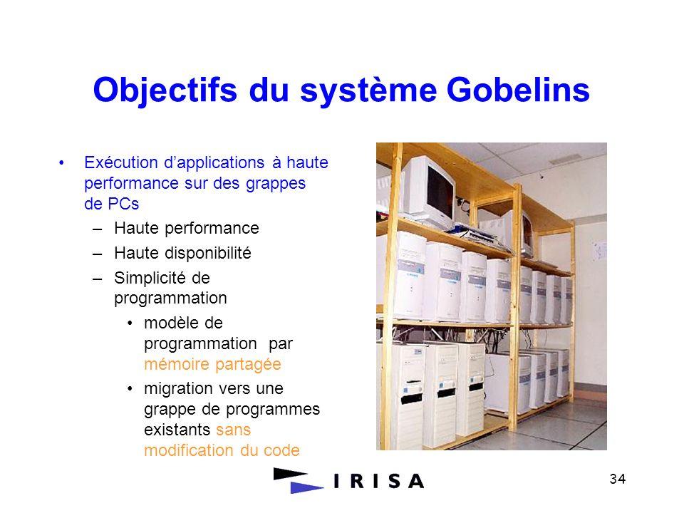 34 Objectifs du système Gobelins Exécution dapplications à haute performance sur des grappes de PCs –Haute performance –Haute disponibilité –Simplicit
