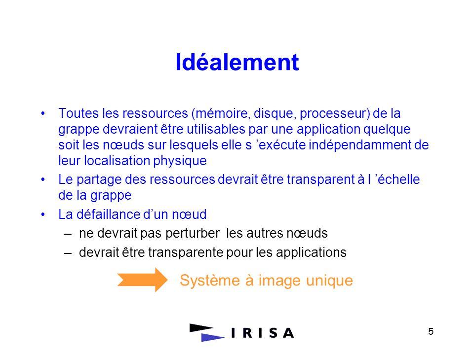 5 Idéalement Toutes les ressources (mémoire, disque, processeur) de la grappe devraient être utilisables par une application quelque soit les nœuds su