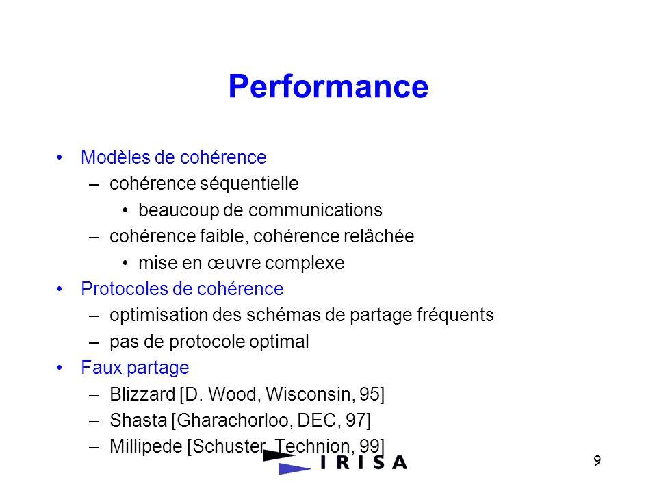 9 Performance Modèles de cohérence –cohérence séquentielle beaucoup de communications –cohérence faible, cohérence relâchée mise en œuvre complexe Pro