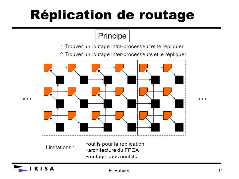 E. Fabiani11 Réplication de routage... 1.Trouver un routage intra-processeur et le répliquer 2.Trouver un routage inter-processeurs et le répliquer Pr