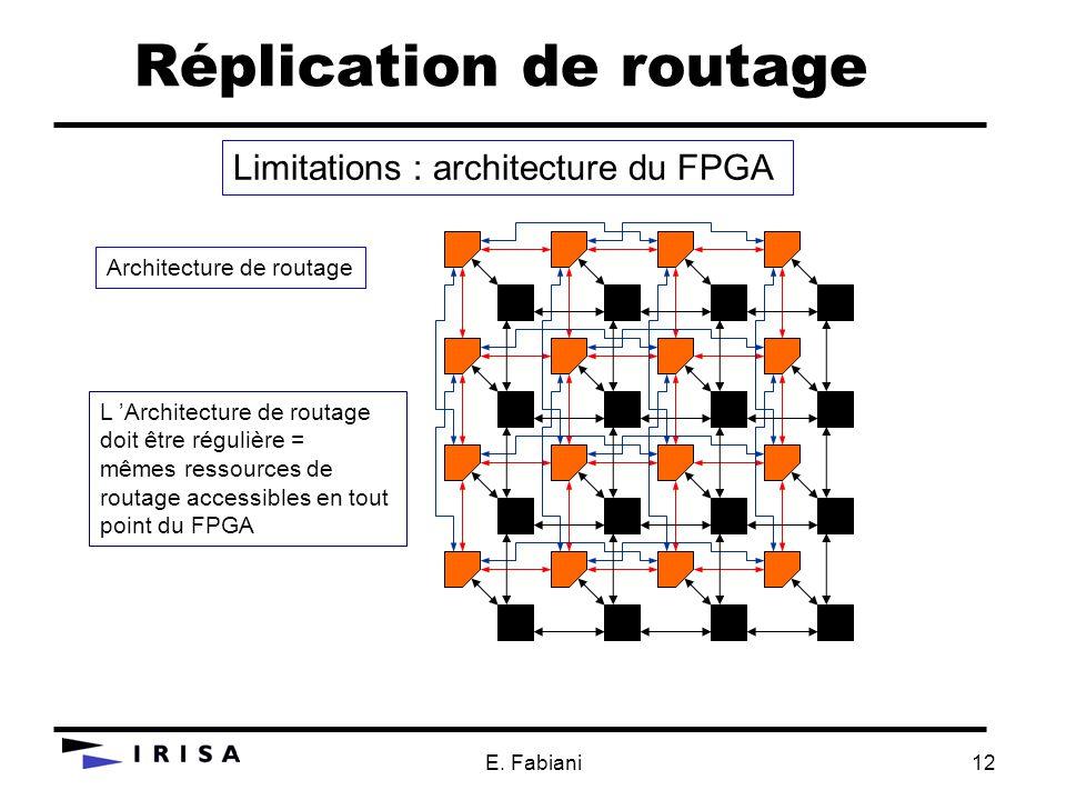 E. Fabiani12 Réplication de routage Limitations : architecture du FPGA L Architecture de routage doit être régulière = mêmes ressources de routage acc