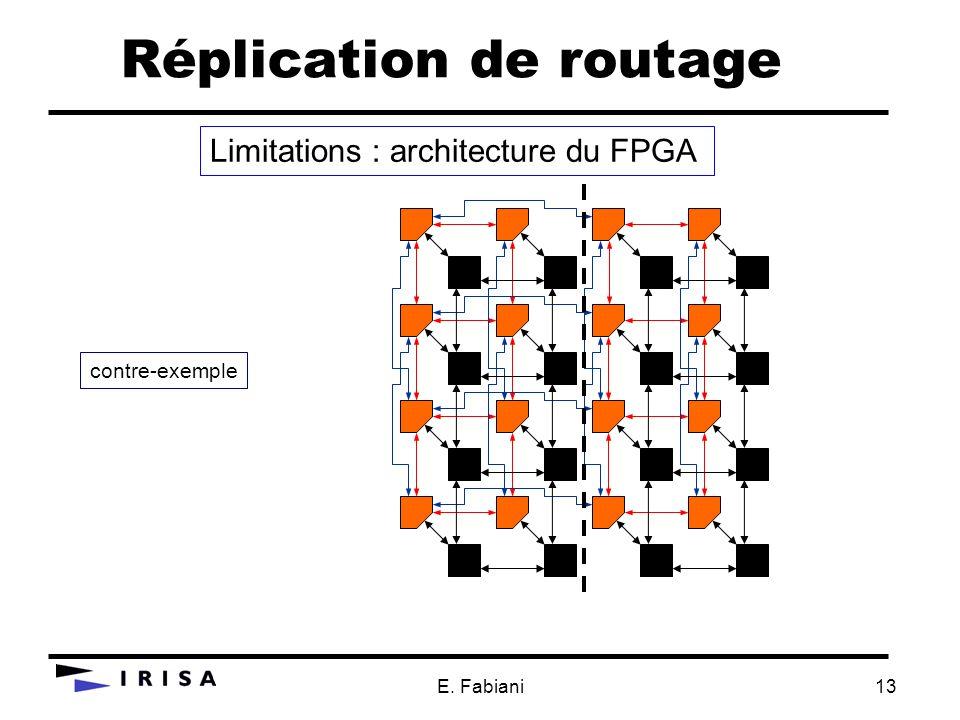 E. Fabiani13 Réplication de routage Limitations : architecture du FPGA contre-exemple