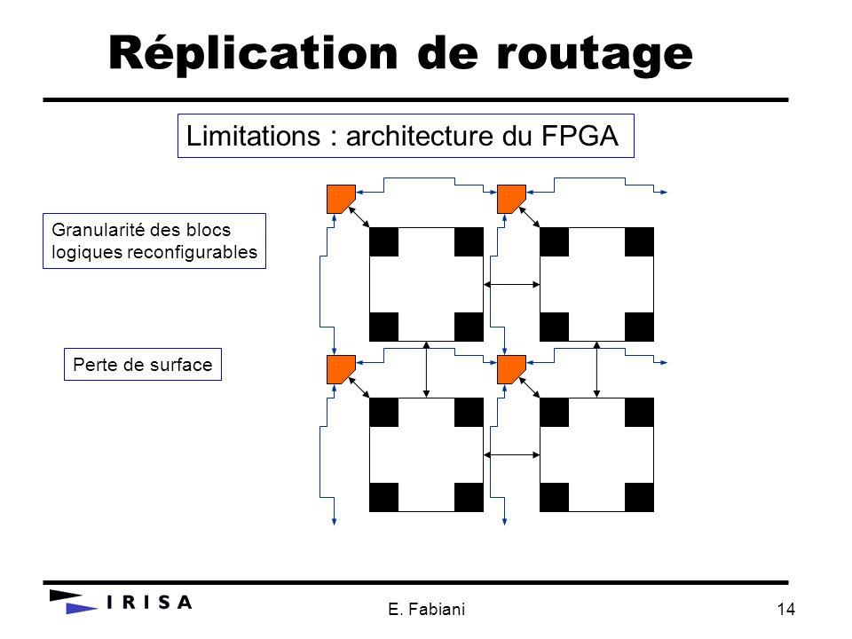 E. Fabiani14 Réplication de routage Granularité des blocs logiques reconfigurables Limitations : architecture du FPGA Perte de surface