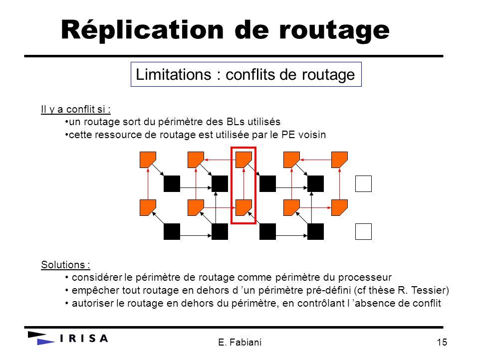 E. Fabiani15 Réplication de routage Limitations : conflits de routage Il y a conflit si : un routage sort du périmètre des BLs utilisés cette ressourc