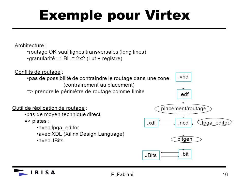 E. Fabiani16 Exemple pour Virtex Architecture : routage OK sauf lignes transversales (long lines) granularité : 1 BL = 2x2 (Lut + registre) Conflits d