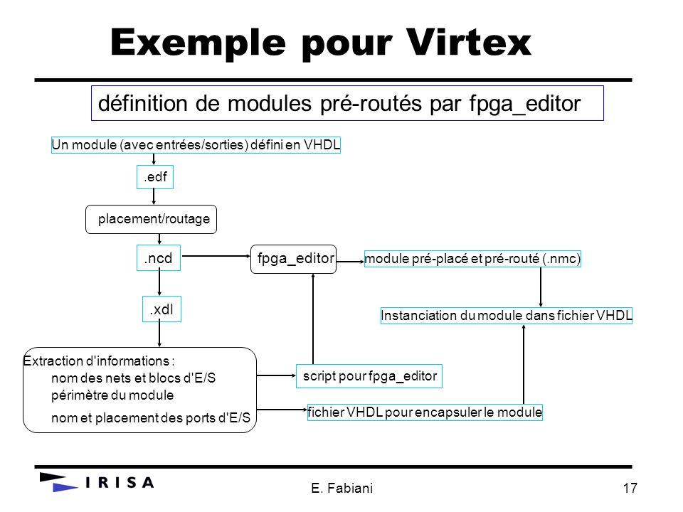 E. Fabiani17 Exemple pour Virtex définition de modules pré-routés par fpga_editor placement/routage Un module (avec entrées/sorties) défini en VHDL.ed