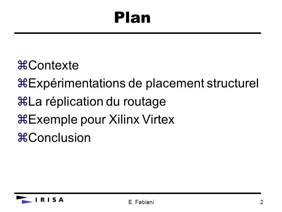 E. Fabiani2 Plan zContexte zExpérimentations de placement structurel zLa réplication du routage zExemple pour Xilinx Virtex zConclusion