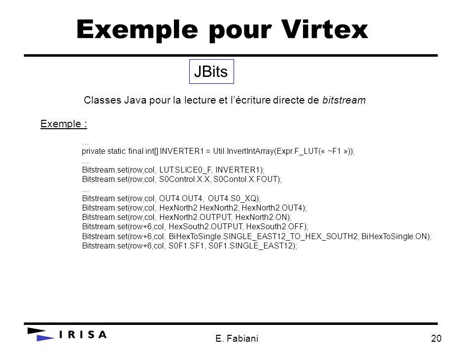 E. Fabiani20 Exemple pour Virtex JBits Classes Java pour la lecture et lécriture directe de bitstream Exemple : … private static final int[] INVERTER1