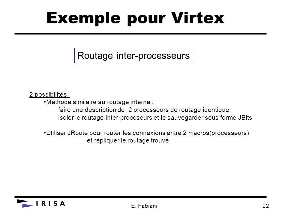 E. Fabiani22 Exemple pour Virtex Routage inter-processeurs 2 possibilités : Méthode similaire au routage interne : faire une description de 2 processe