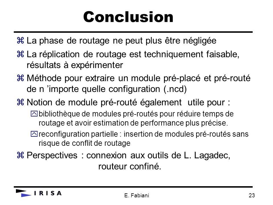 E. Fabiani23 zLa phase de routage ne peut plus être négligée zLa réplication de routage est techniquement faisable, résultats à expérimenter zMéthode